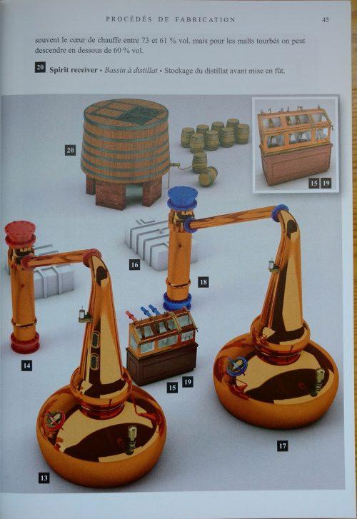 Jolies illustrations des procédés de fabrication