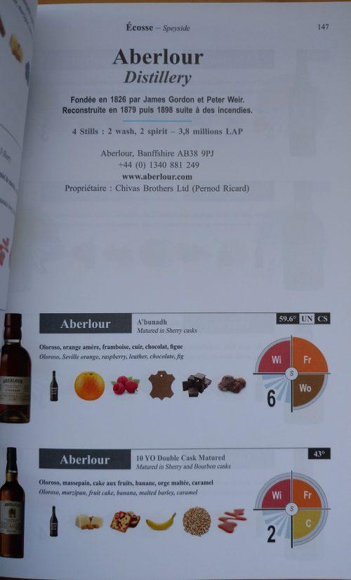 Fiche d'une distillerie et de ses produits